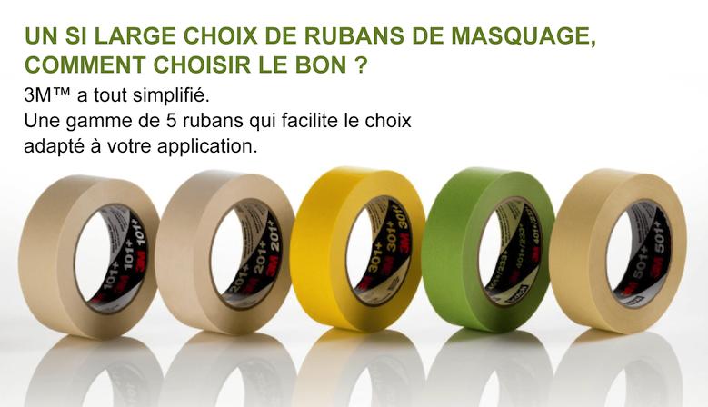 AVEC UN SI LARGE CHOIX DE RUBANS DE MASQUAGE, COMMENT CHOISIR LE BON?